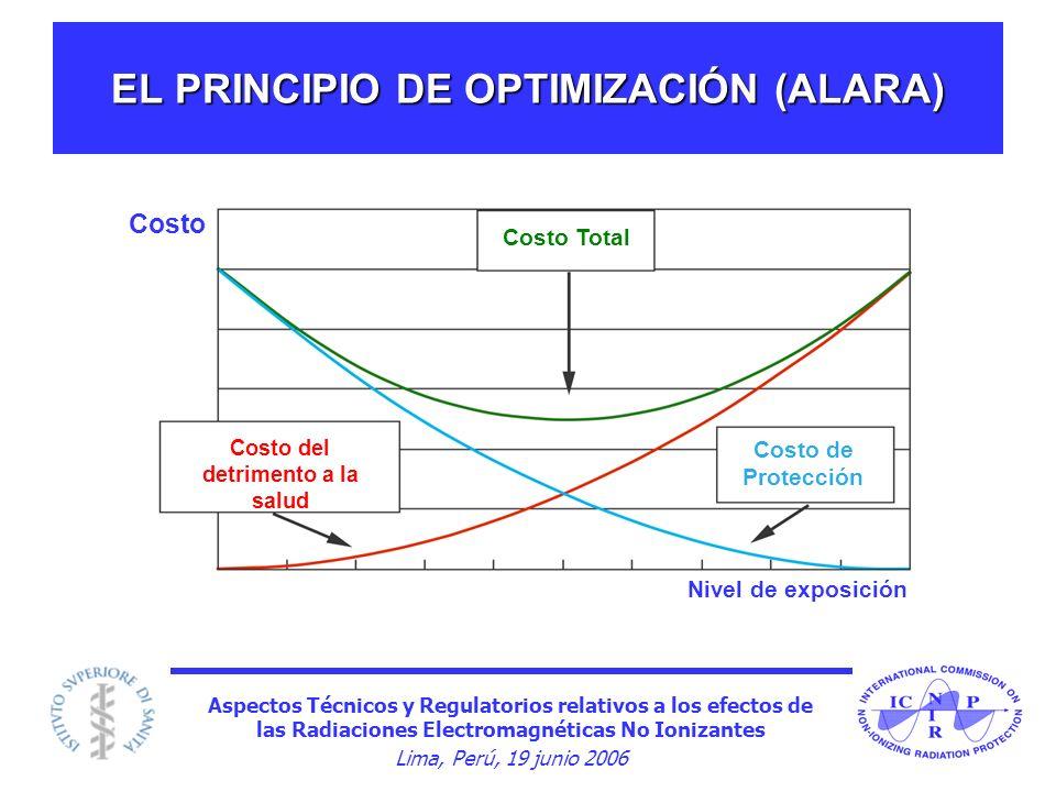 EL PRINCIPIO DE OPTIMIZACIÓN (ALARA)