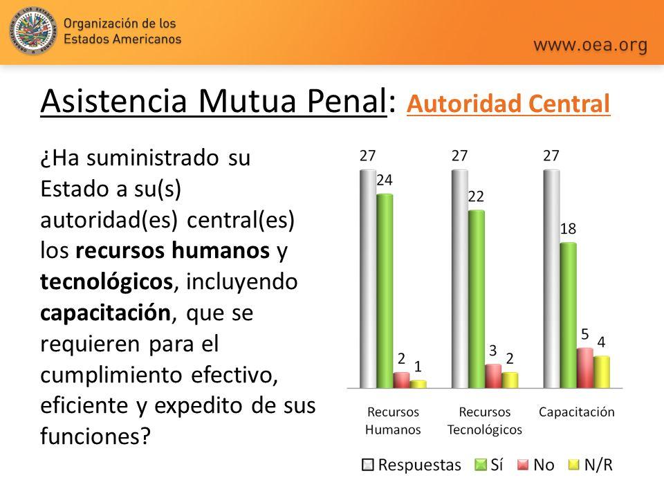 Asistencia Mutua Penal: Autoridad Central