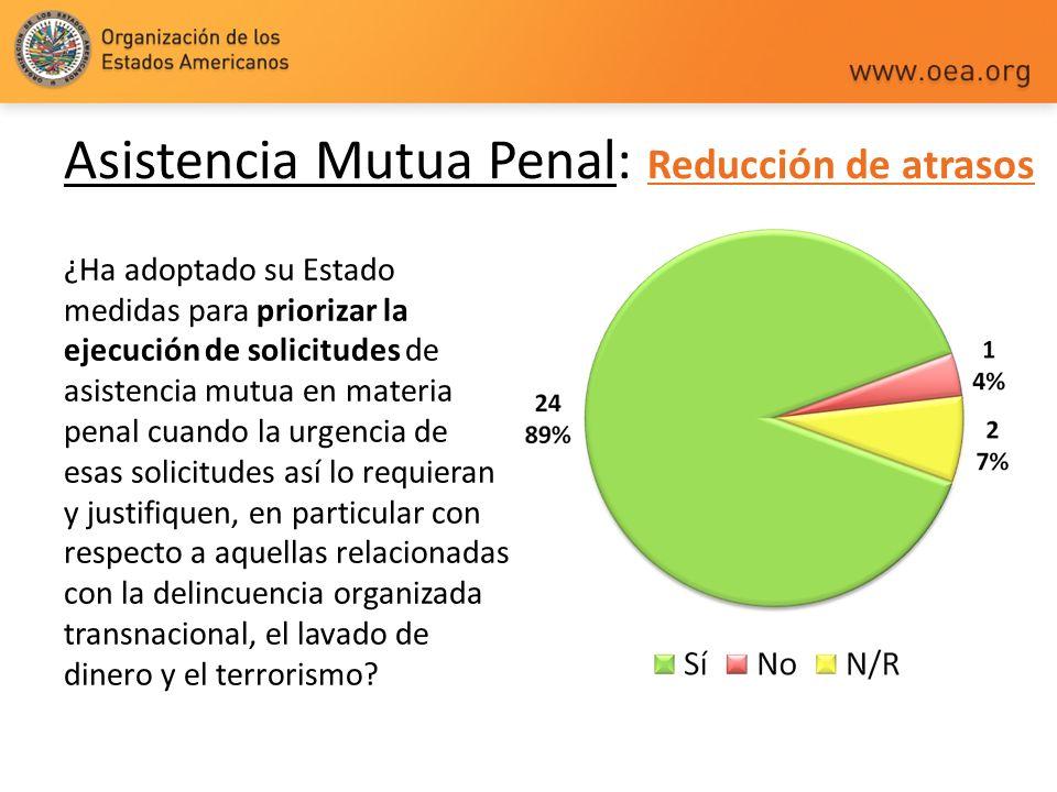 Asistencia Mutua Penal: Reducción de atrasos