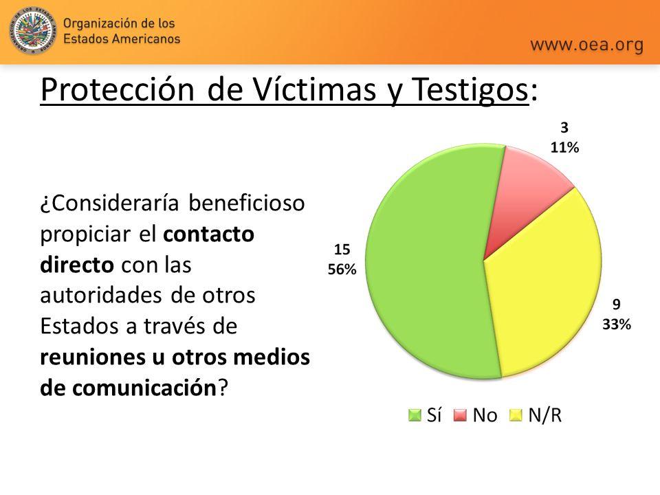 Protección de Víctimas y Testigos: