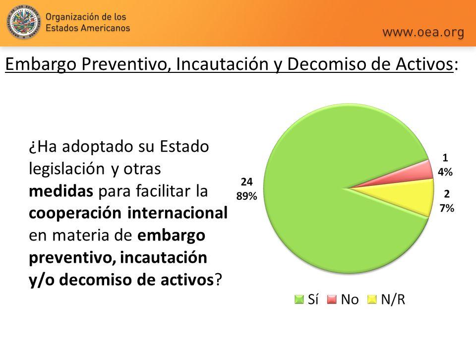 Embargo Preventivo, Incautación y Decomiso de Activos: