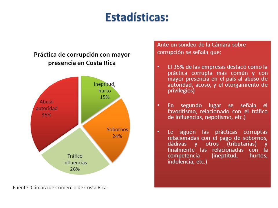 Estadísticas: Ante un sondeo de la Cámara sobre