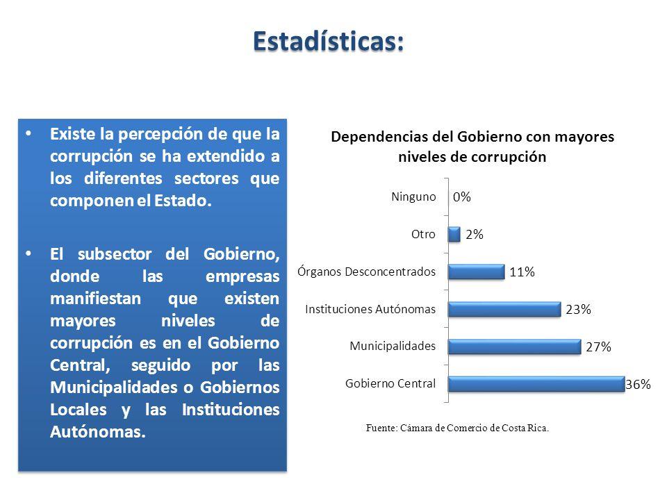Estadísticas:Existe la percepción de que la corrupción se ha extendido a los diferentes sectores que componen el Estado.