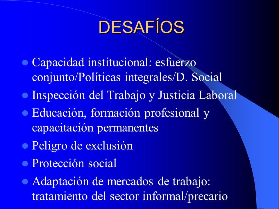 DESAFÍOS Capacidad institucional: esfuerzo conjunto/Políticas integrales/D. Social. Inspección del Trabajo y Justicia Laboral.