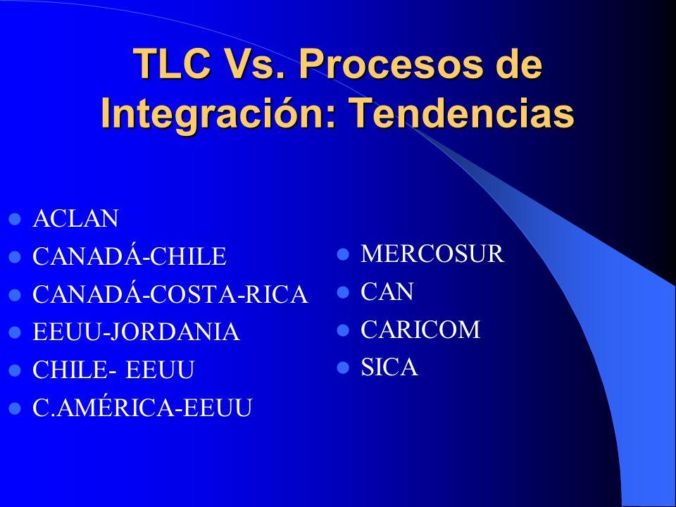 TLC Vs. Procesos de Integración: Tendencias