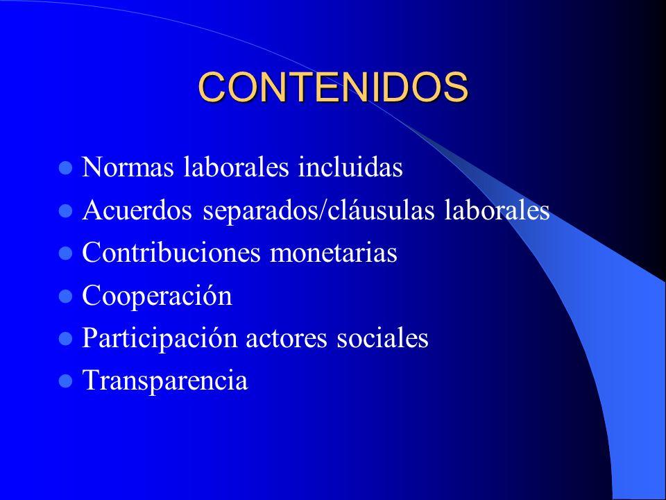 CONTENIDOS Normas laborales incluidas