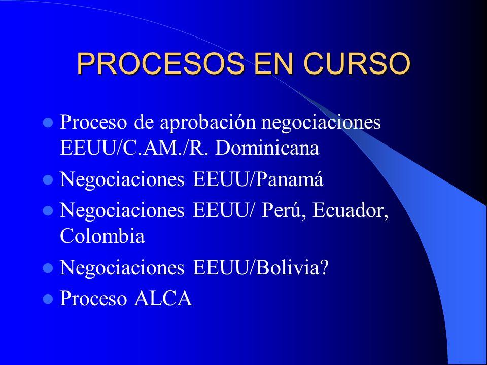 PROCESOS EN CURSO Proceso de aprobación negociaciones EEUU/C.AM./R. Dominicana. Negociaciones EEUU/Panamá.