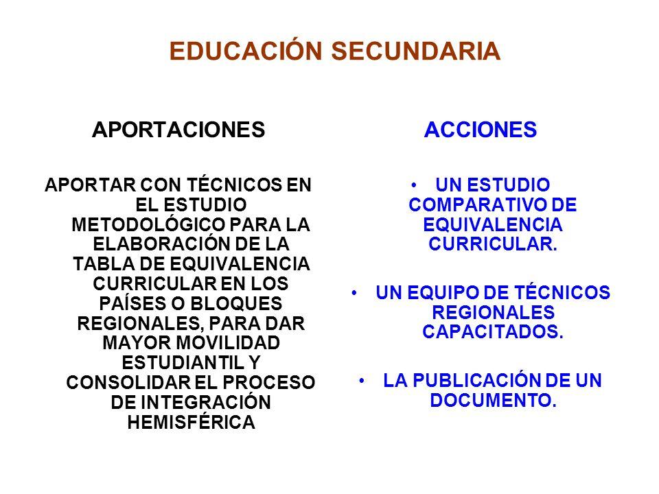 EDUCACIÓN SECUNDARIA APORTACIONES ACCIONES