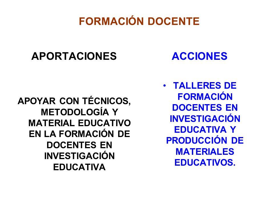 FORMACIÓN DOCENTE APORTACIONES ACCIONES