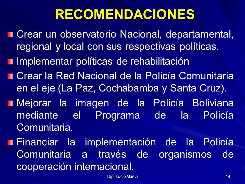 RECOMENDACIONESCrear un observatorio Nacional, departamental, regional y local con sus respectivas políticas.