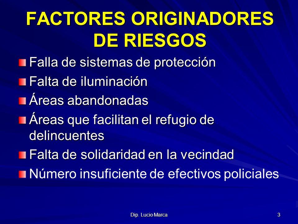 FACTORES ORIGINADORES DE RIESGOS