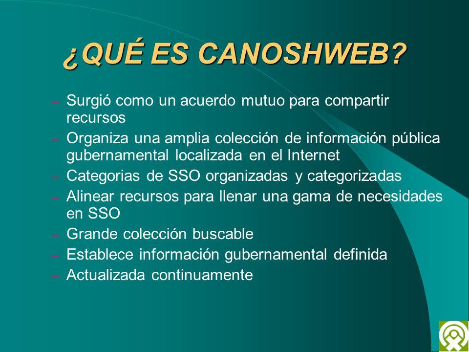¿QUÉ ES CANOSHWEB Surgió como un acuerdo mutuo para compartir recursos.