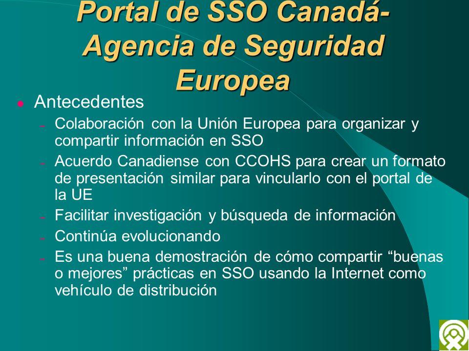 Portal de SSO Canadá-Agencia de Seguridad Europea