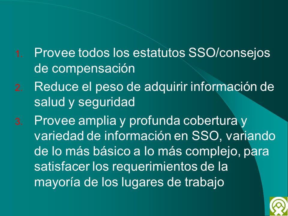 Provee todos los estatutos SSO/consejos de compensación