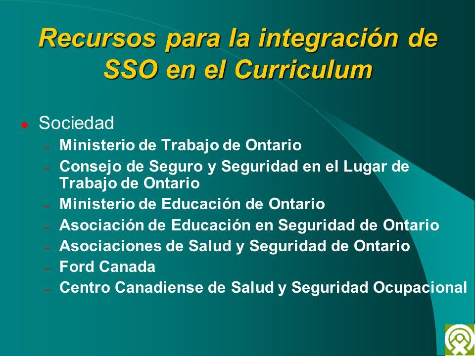Recursos para la integración de SSO en el Curriculum