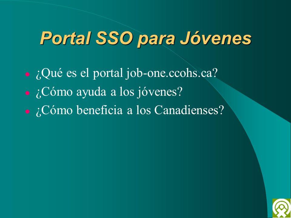 Portal SSO para Jóvenes