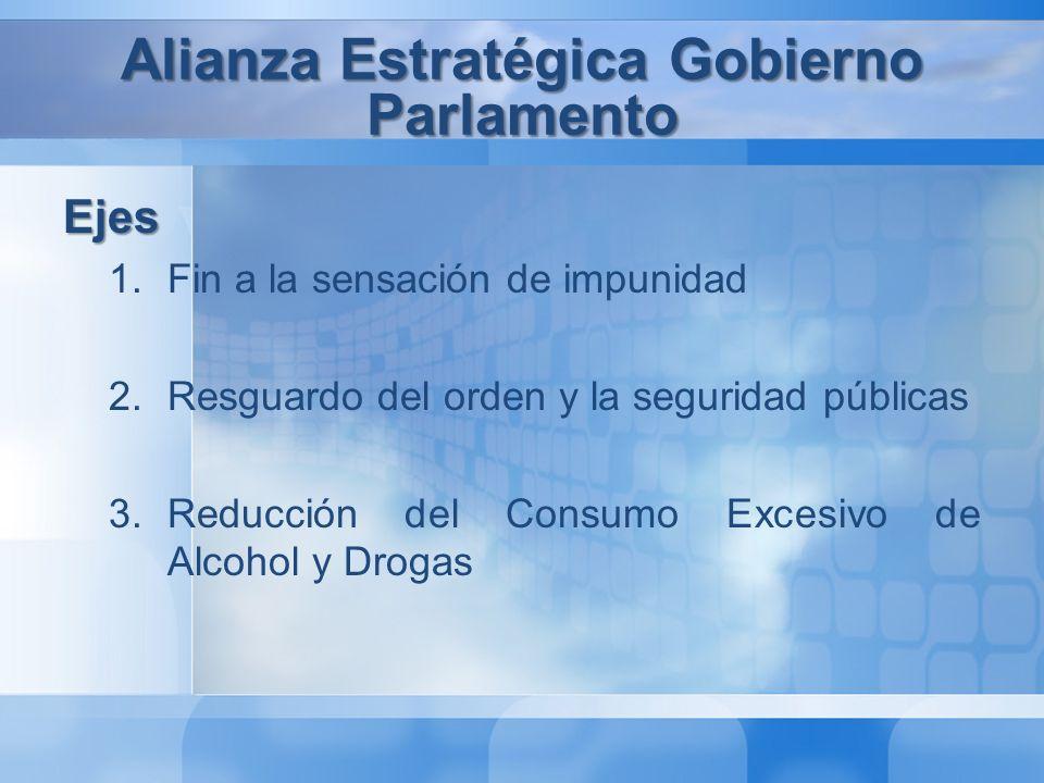 Alianza Estratégica Gobierno Parlamento