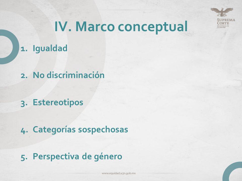 IV. Marco conceptual Igualdad No discriminación Estereotipos