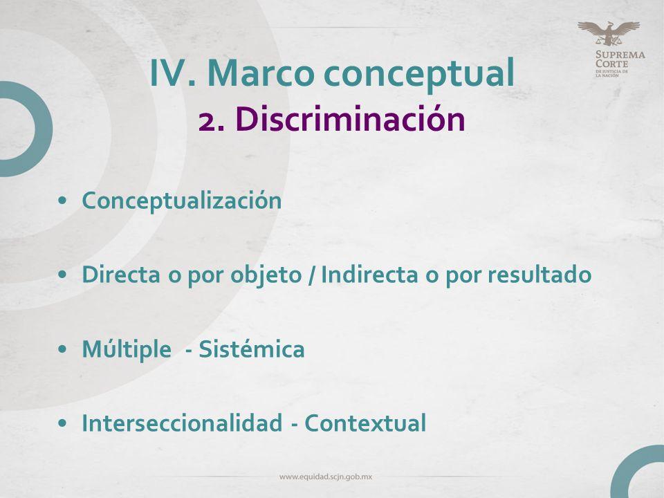 IV. Marco conceptual 2. Discriminación