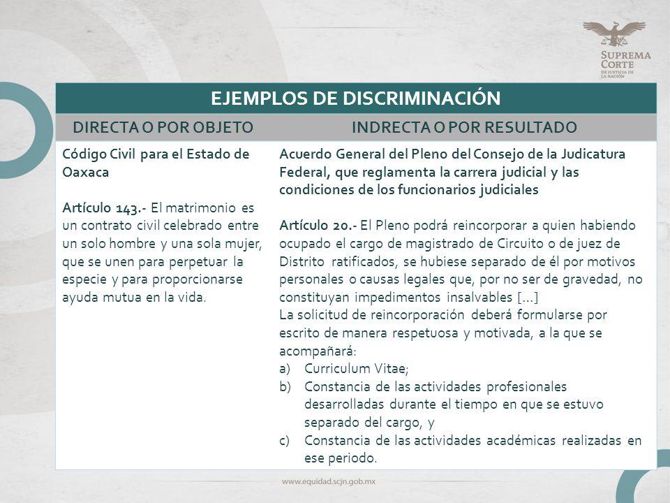 EJEMPLOS DE DISCRIMINACIÓN INDRECTA O POR RESULTADO