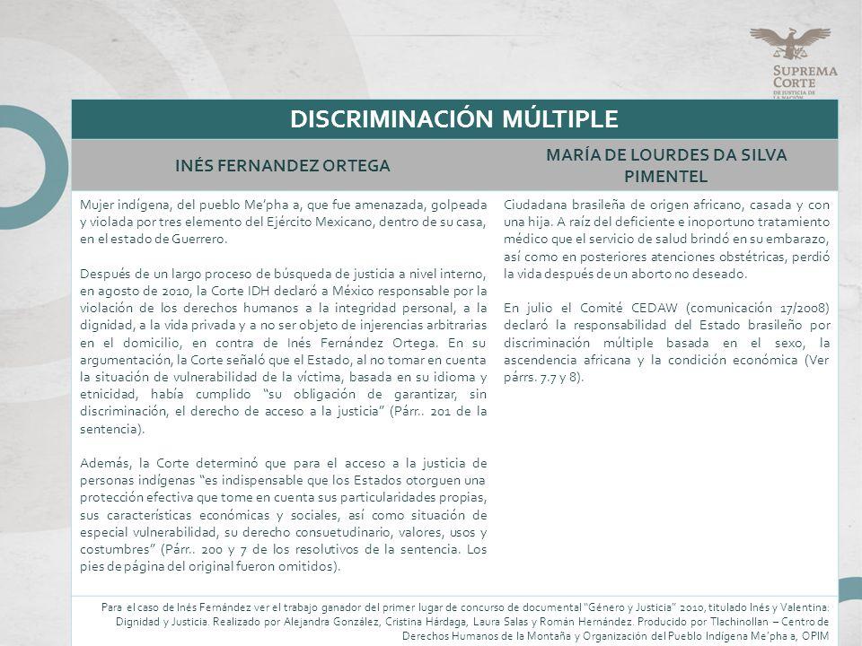 DISCRIMINACIÓN MÚLTIPLE MARÍA DE LOURDES DA SILVA PIMENTEL