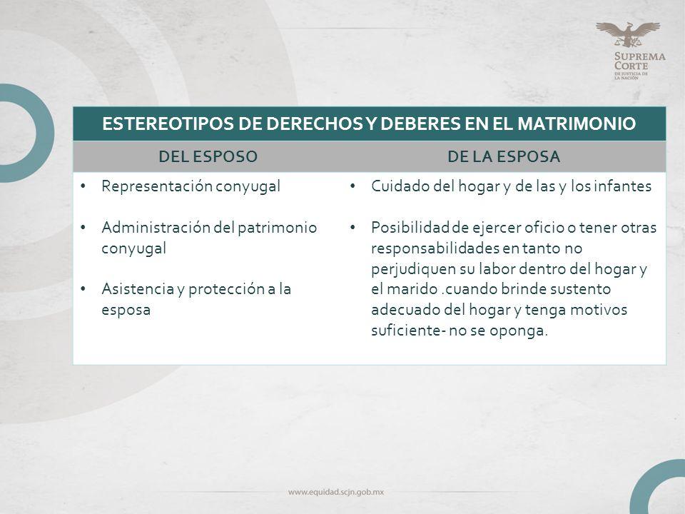 ESTEREOTIPOS DE DERECHOS Y DEBERES EN EL MATRIMONIO