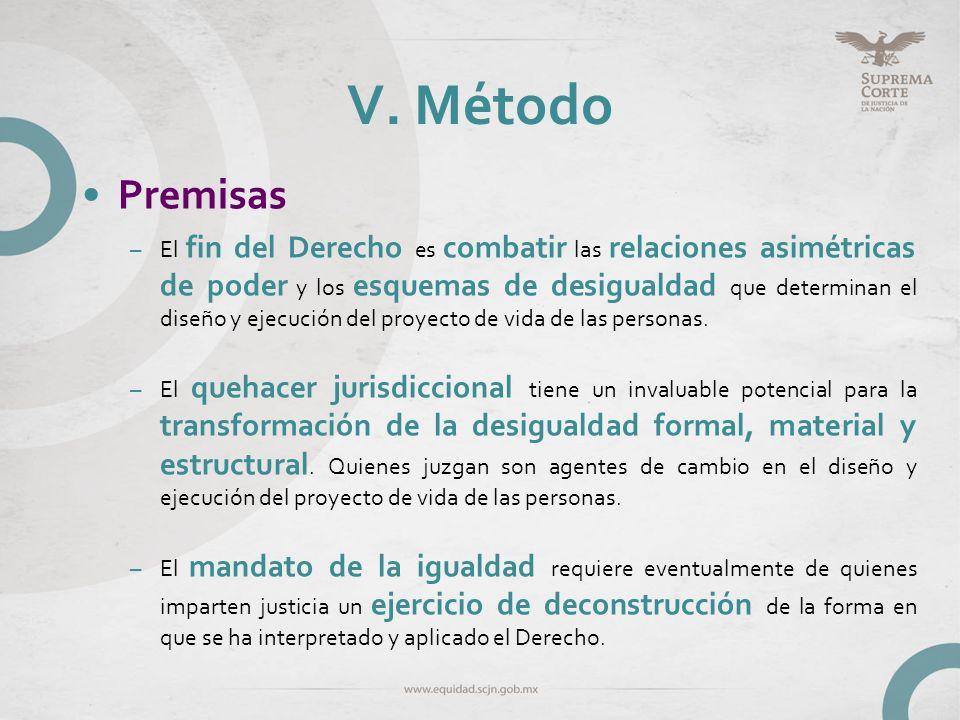 V. Método Premisas.