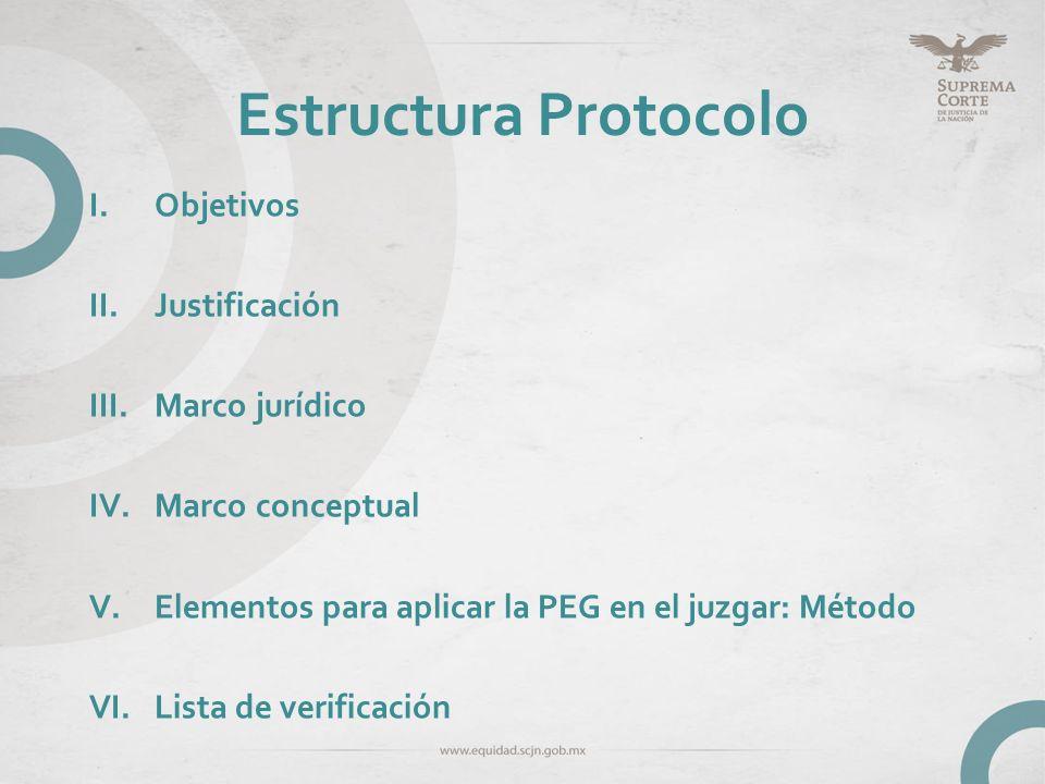 Estructura Protocolo Objetivos Justificación Marco jurídico