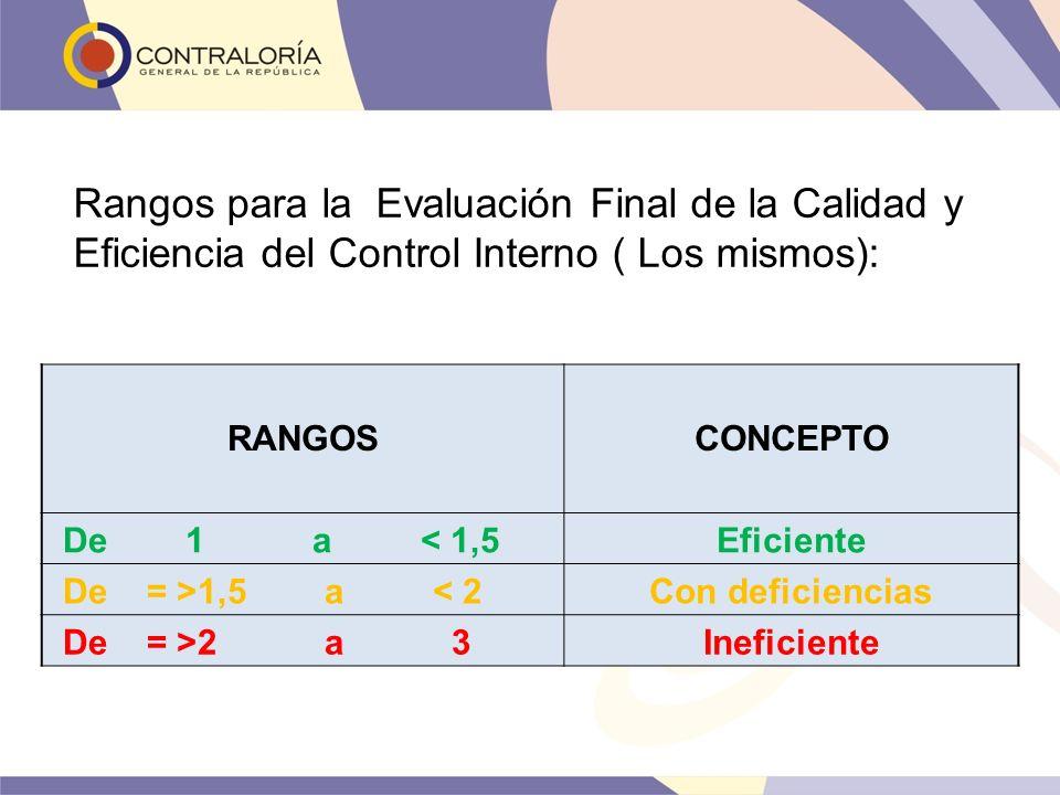 Rangos para la Evaluación Final de la Calidad y Eficiencia del Control Interno ( Los mismos):