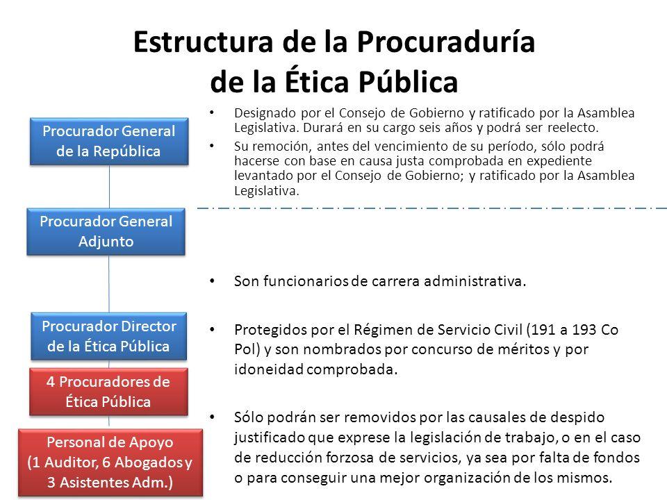 Estructura de la Procuraduría de la Ética Pública