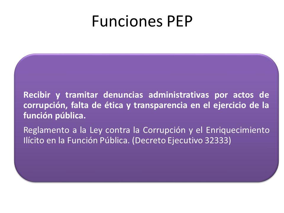 Funciones PEP