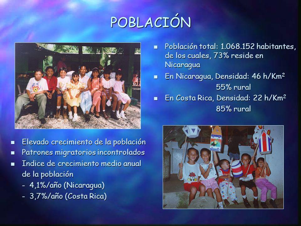POBLACIÓN Población total: 1.068.152 habitantes, de los cuales, 73% reside en Nicaragua. En Nicaragua, Densidad: 46 h/Km2.