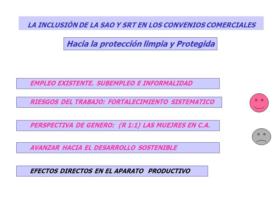 Hacia la protección limpia y Protegida