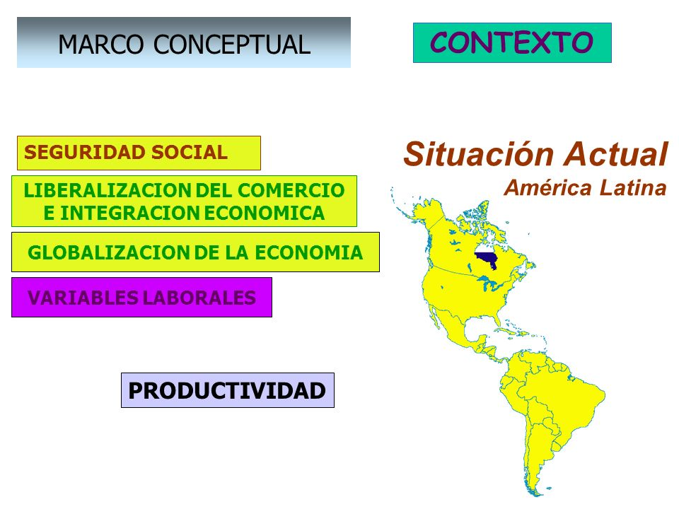 Situación Actual América Latina