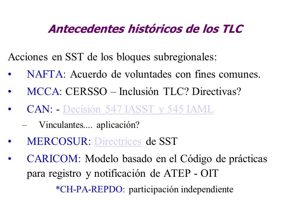 Antecedentes históricos de los TLC