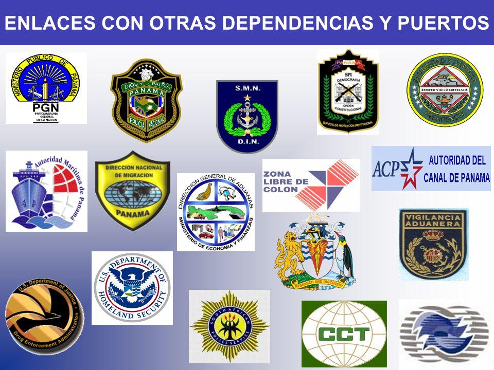 ENLACES CON OTRAS DEPENDENCIAS Y PUERTOS