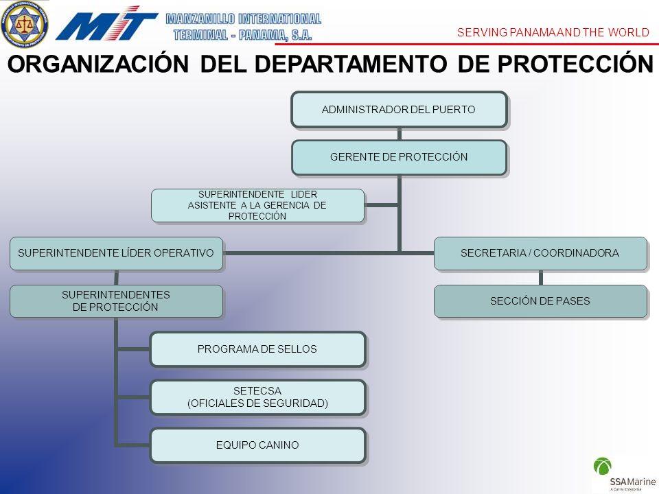 ORGANIZACIÓN DEL DEPARTAMENTO DE PROTECCIÓN