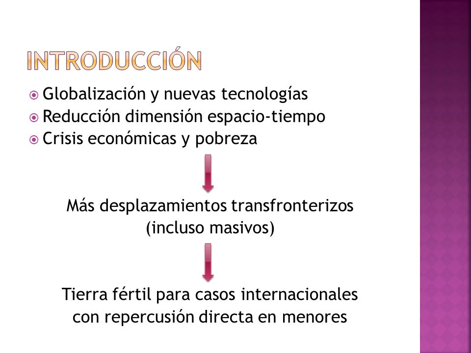 Introducción Globalización y nuevas tecnologías