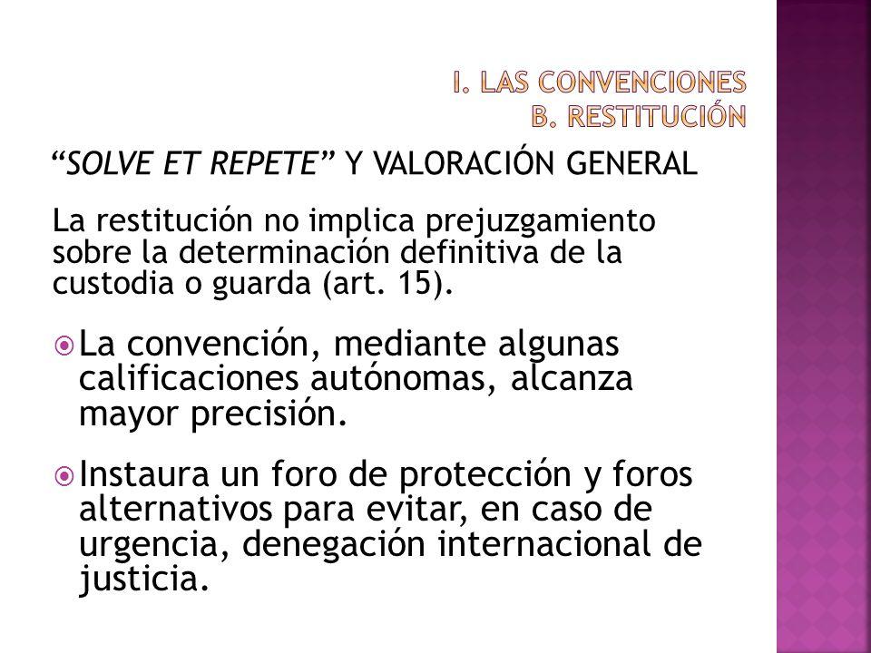 i. Las convenciones b. restitución