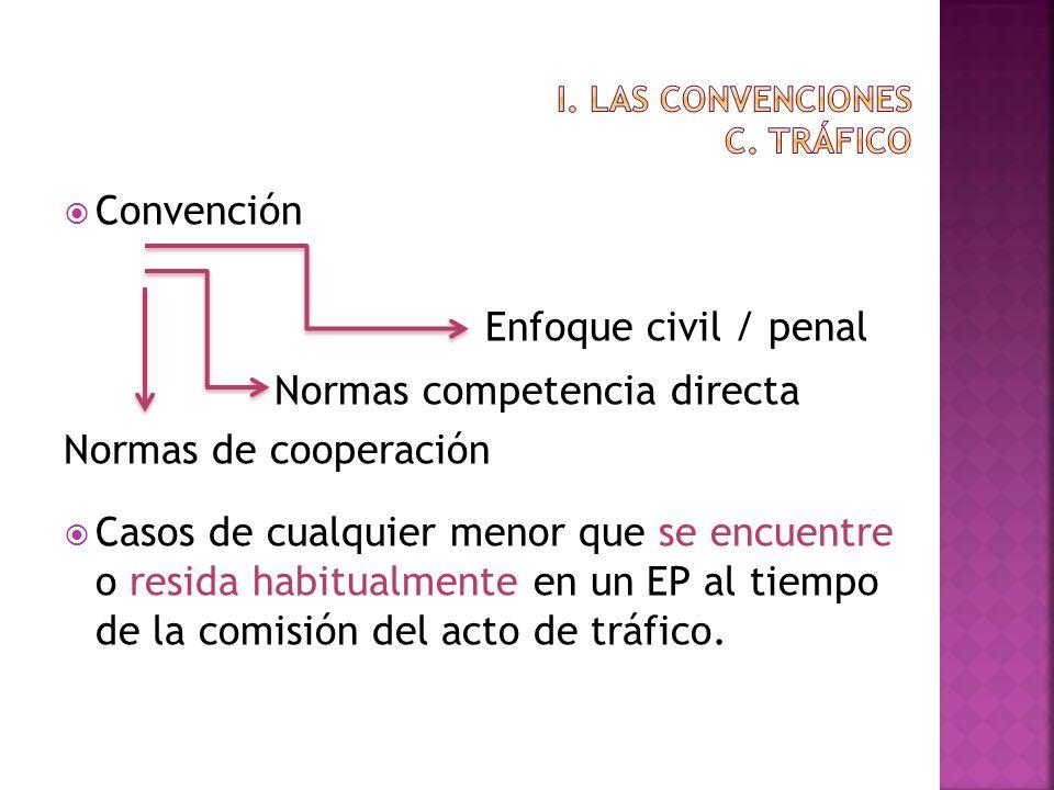 i. Las convenciones c. tráfico