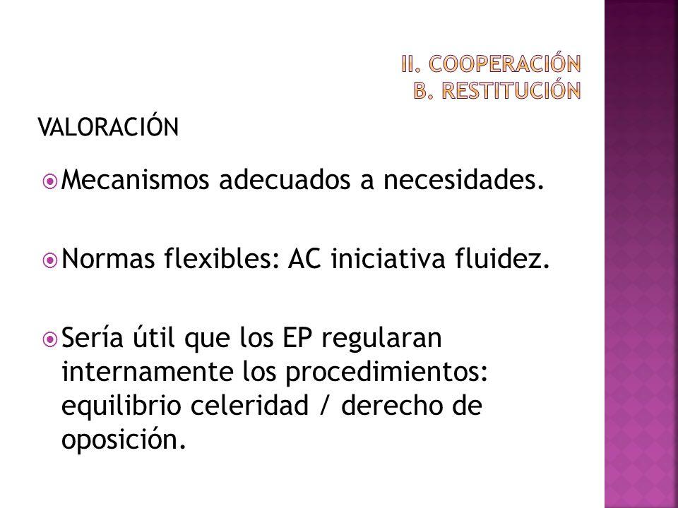 ii. Cooperación b. restitución