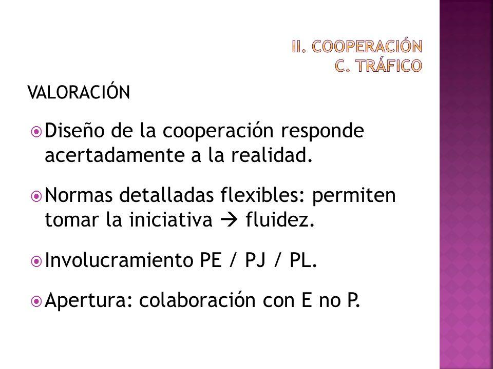 ii. Cooperación c. tráfico