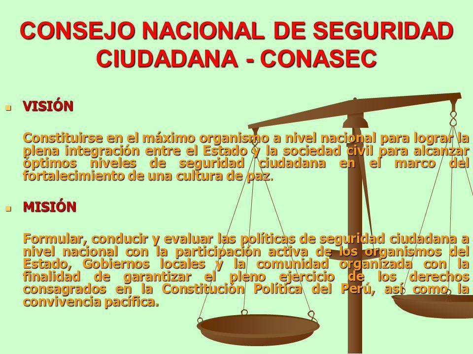 CONSEJO NACIONAL DE SEGURIDAD CIUDADANA - CONASEC
