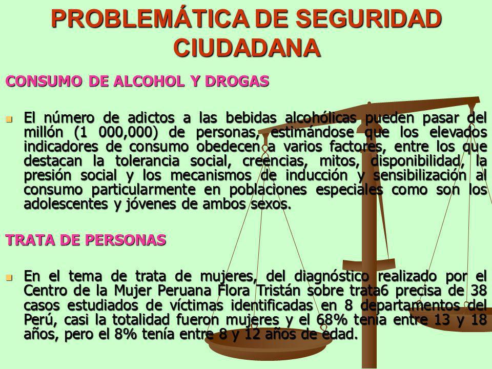 PROBLEMÁTICA DE SEGURIDAD CIUDADANA