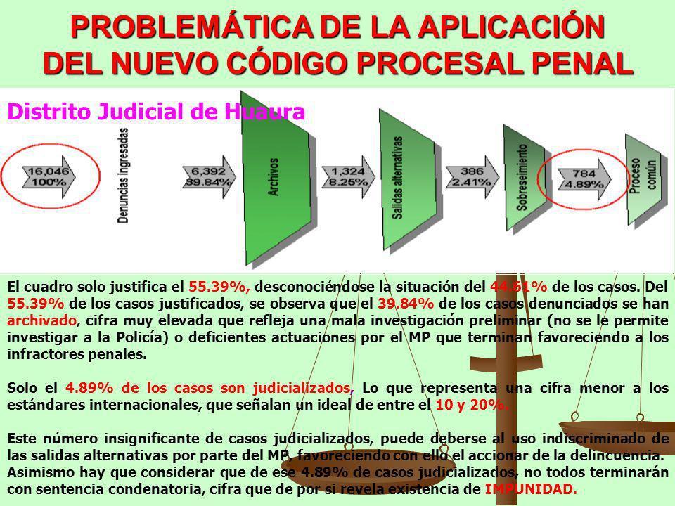 PROBLEMÁTICA DE LA APLICACIÓN DEL NUEVO CÓDIGO PROCESAL PENAL