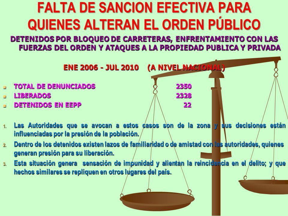 FALTA DE SANCION EFECTIVA PARA QUIENES ALTERAN EL ORDEN PÚBLICO