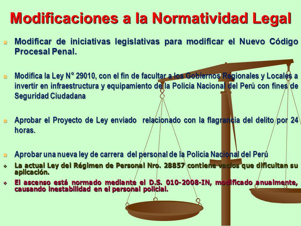 Modificaciones a la Normatividad Legal