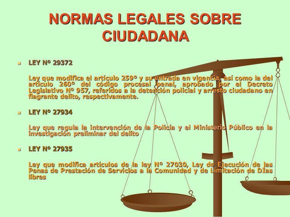 NORMAS LEGALES SOBRE CIUDADANA