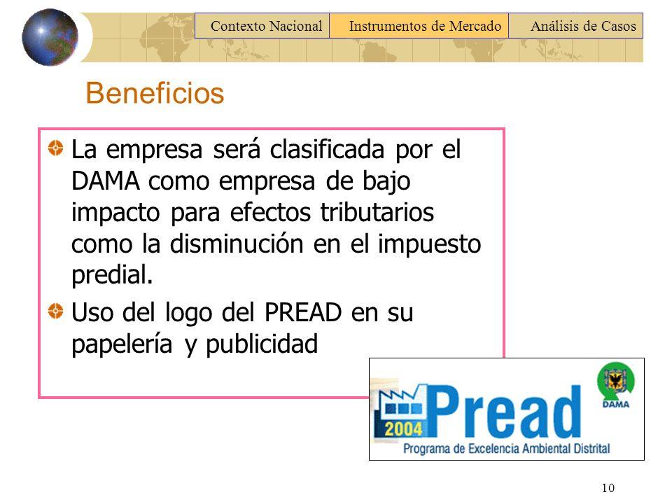 Contexto Nacional Instrumentos de Mercado. Análisis de Casos. Beneficios.