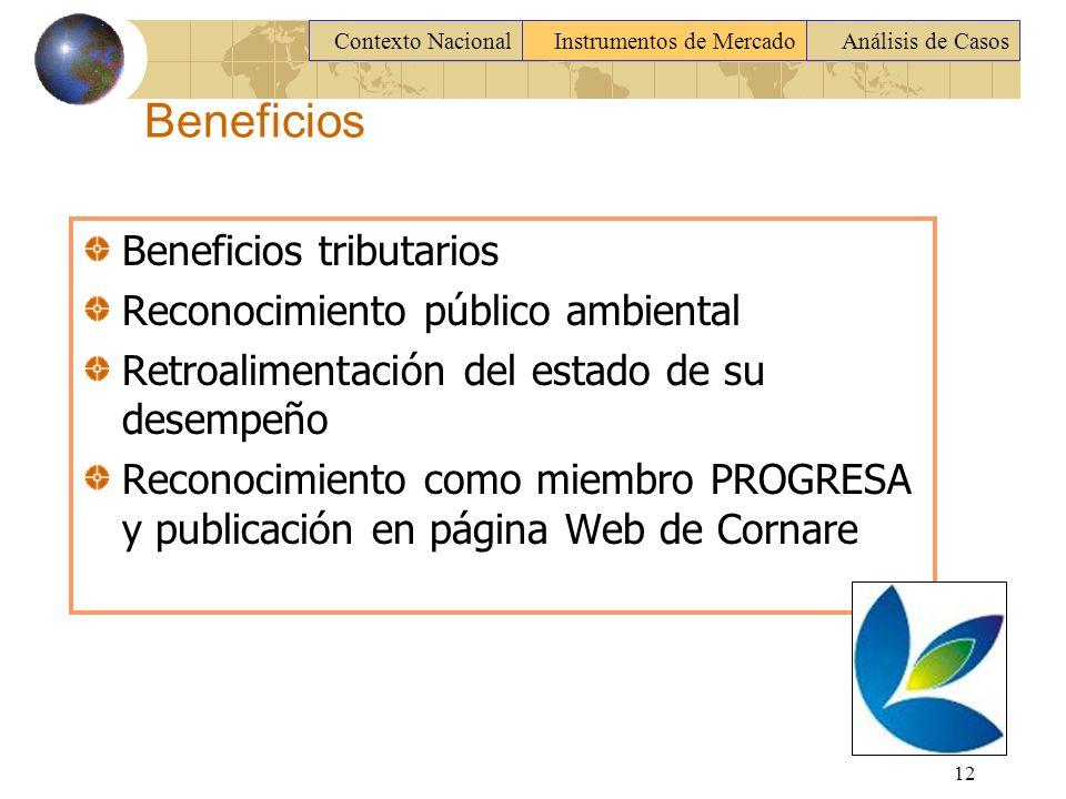Beneficios Beneficios tributarios Reconocimiento público ambiental